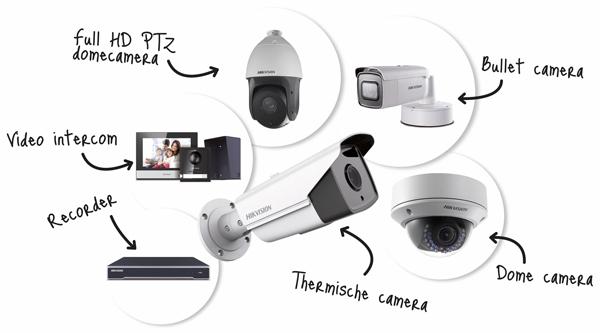beveiligingscamera installatie producten