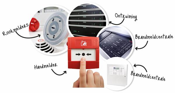 brandpreventie producten voor bedrijf